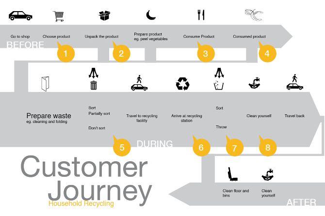 user-journey-map.jpg