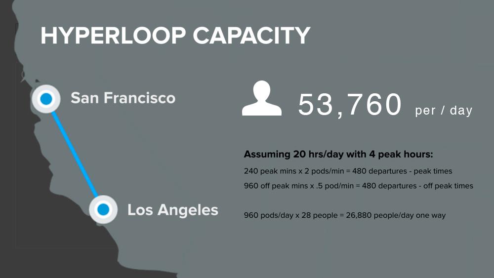 hyperloop_potential.png