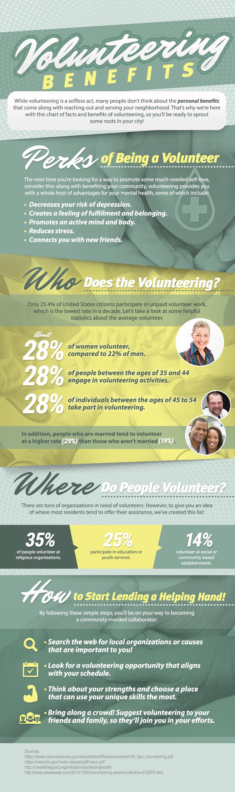 Volunteering benefits.jpg