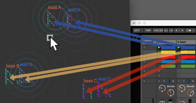 Ableton Live MIDI clips placed onto Coord's GUI to create a landscape of morphing melodic variations.