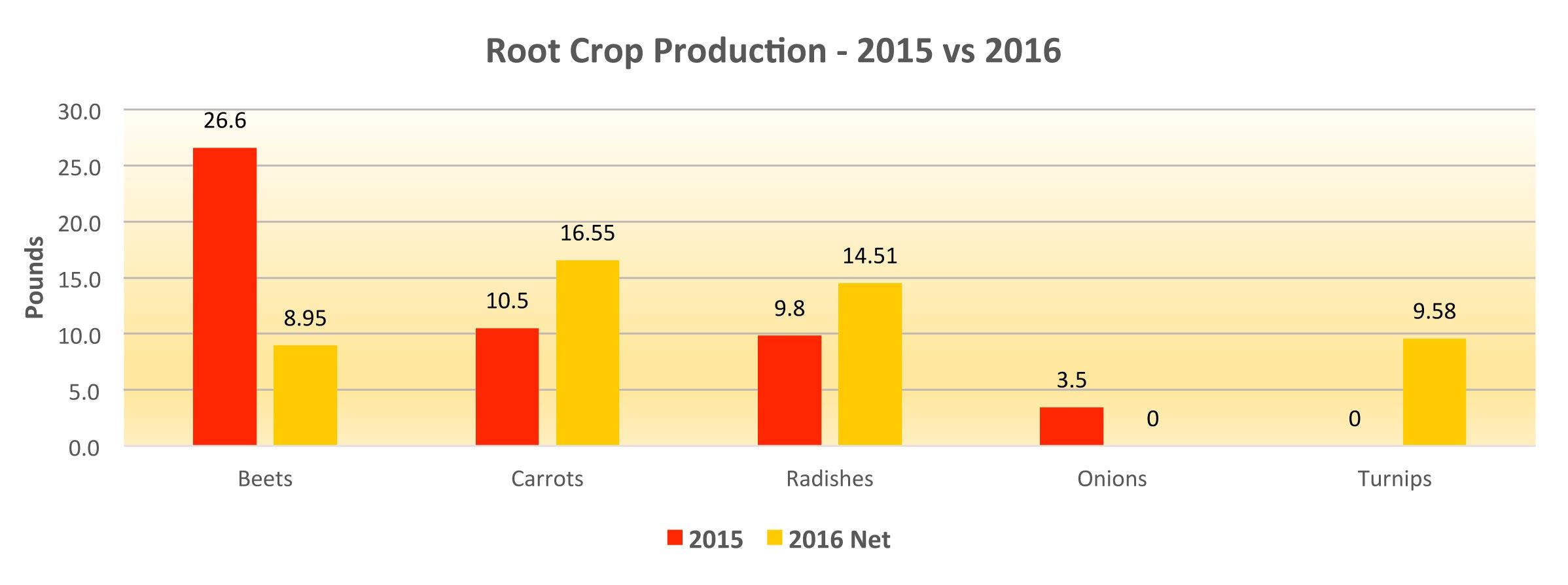 2016-DG-root-crop.jpg