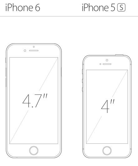 iPhone 5s vs iPhone6