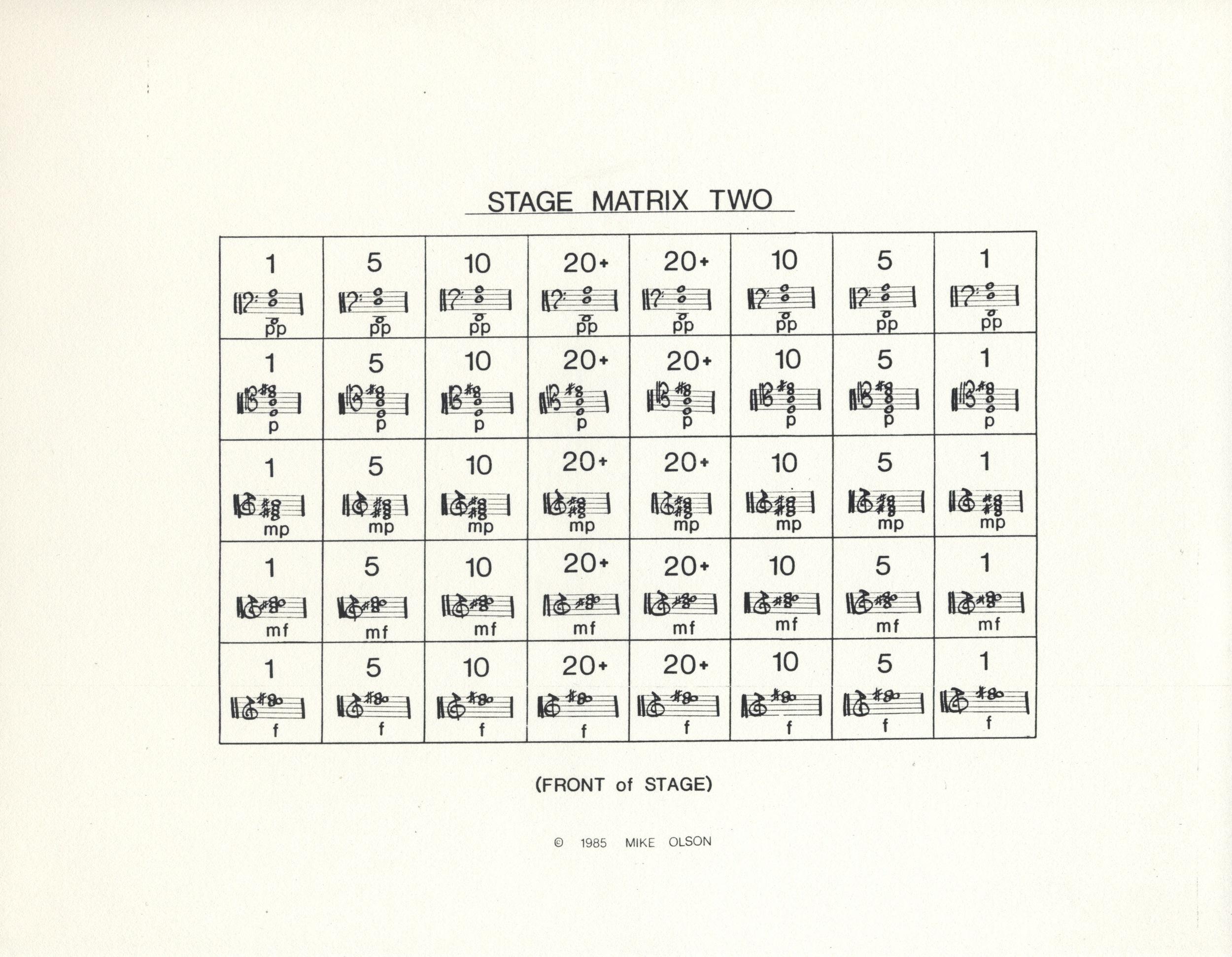 Stage Matrix 2