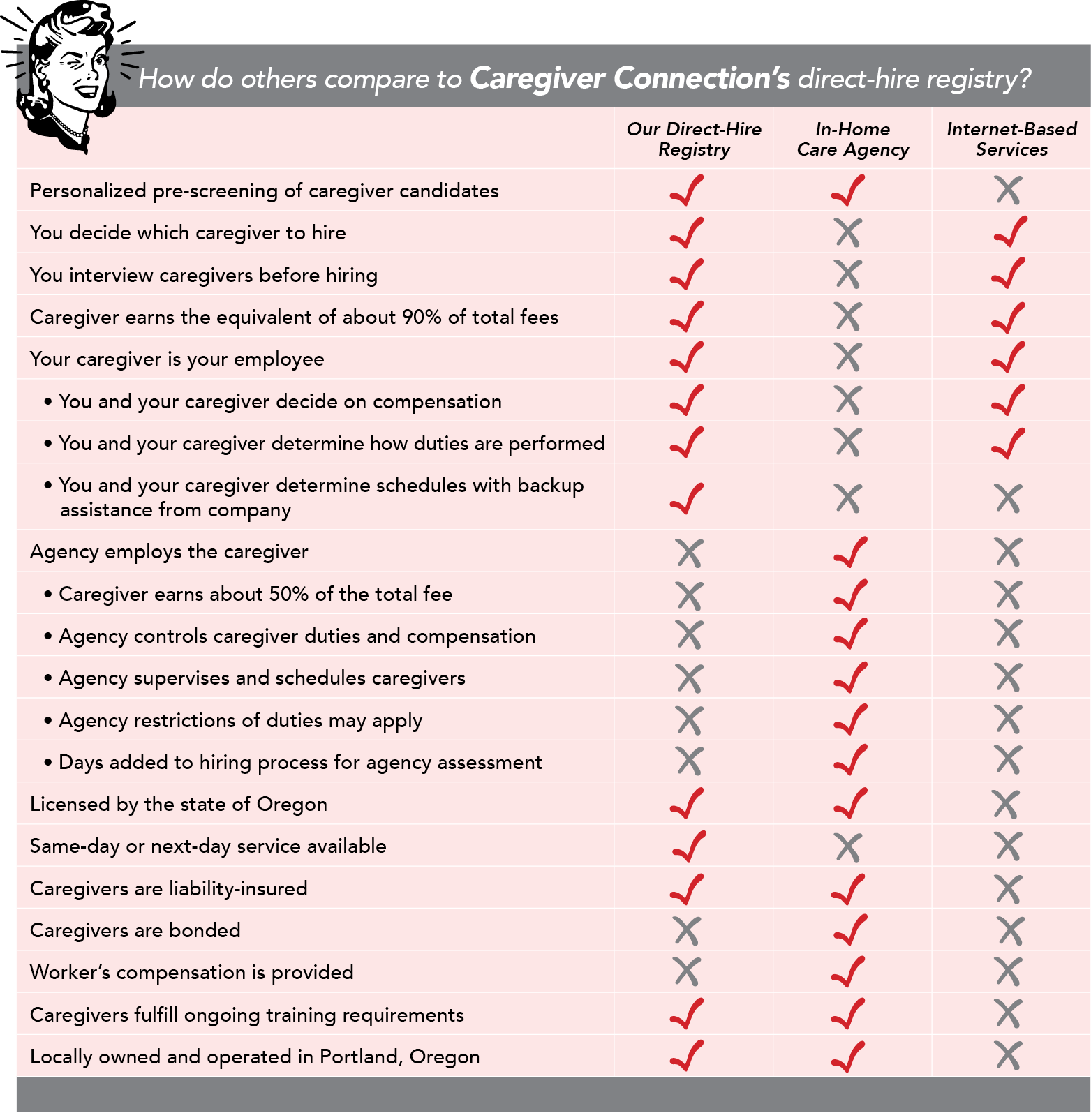 caregiver_registry.comparison_webfinal4.png