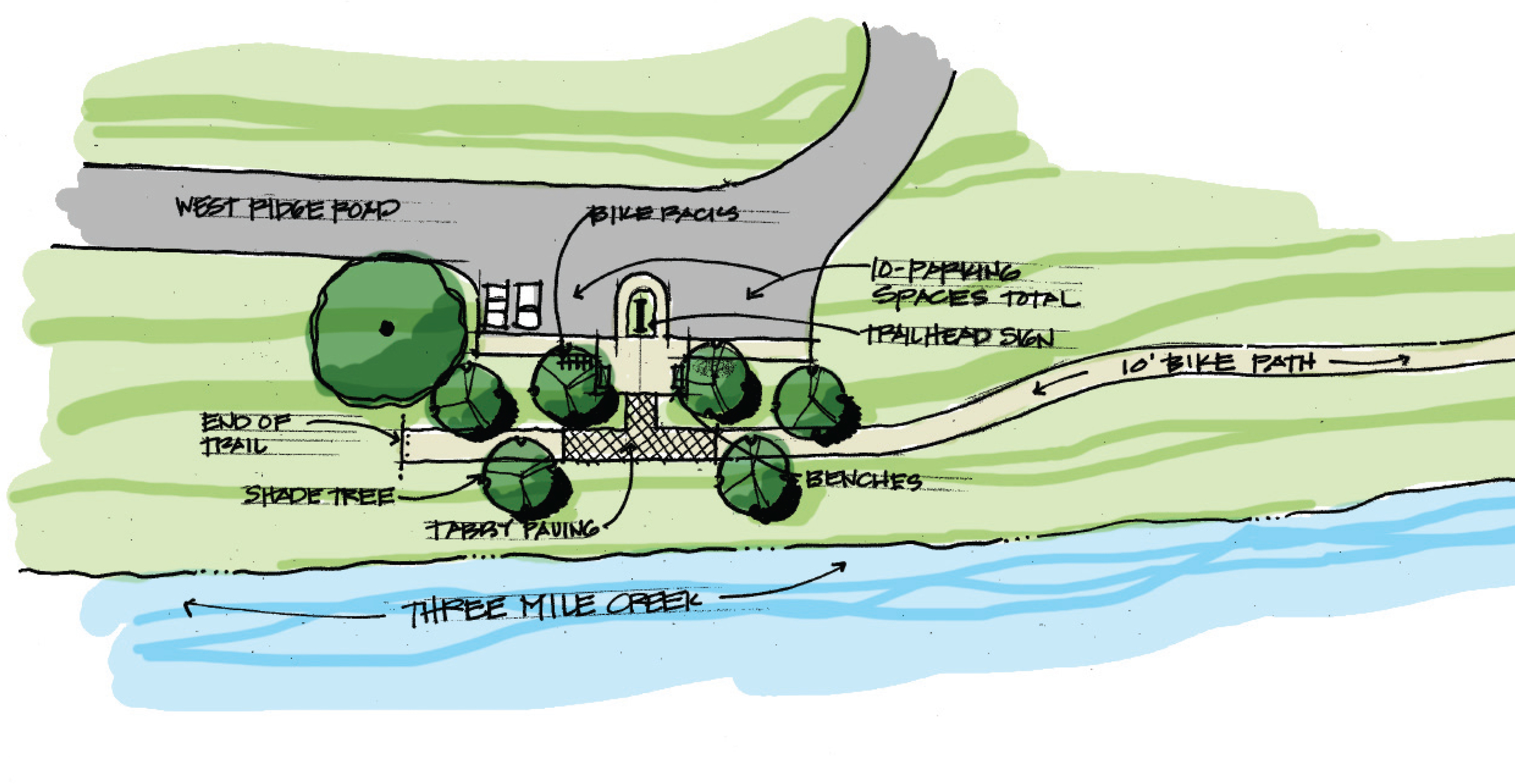 Plan View of West Ridge Road Trailhead