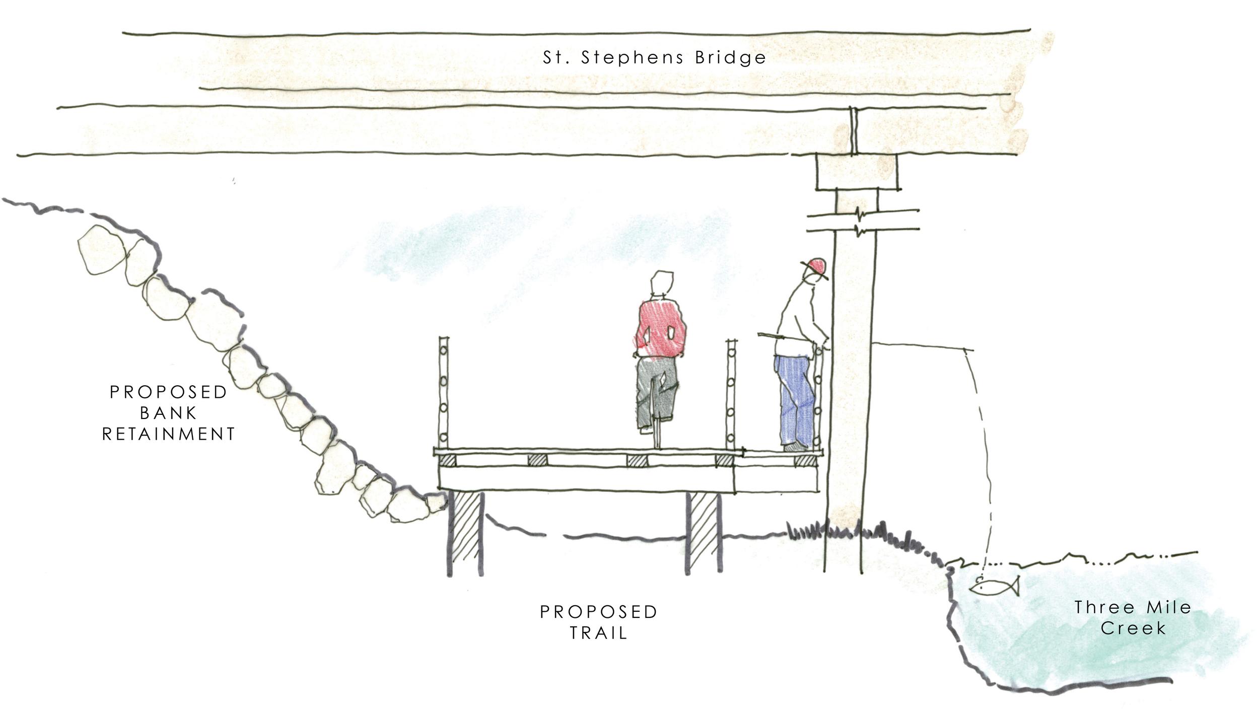 Section 2 - Trail Under St. Stephens Bridge