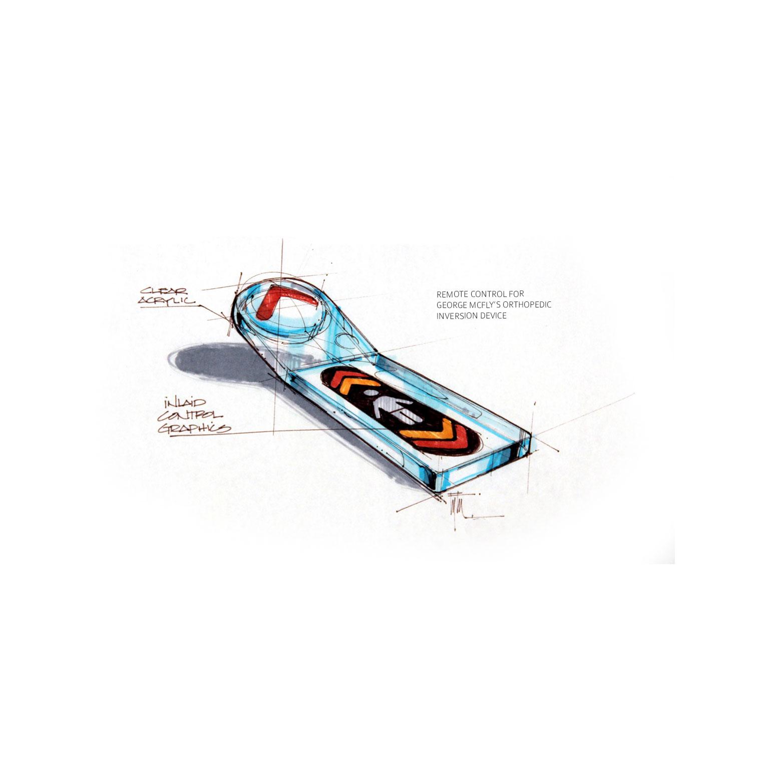 Ortho Inversion Remote Control