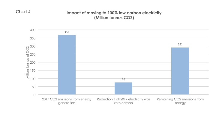 Difficult decarbonisation 4.jpg