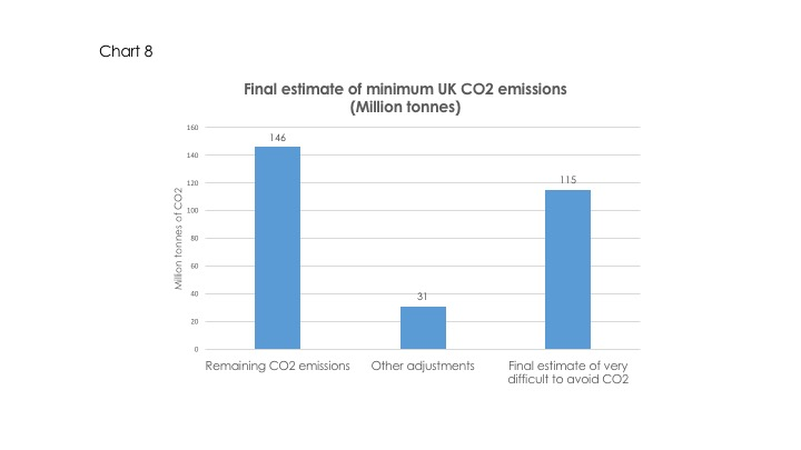 Difficult decarbonisation 8.jpg