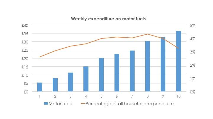Motor fuels.jpg