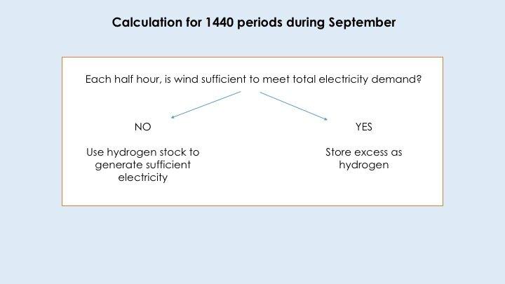 Hydrogen pres 8.jpg