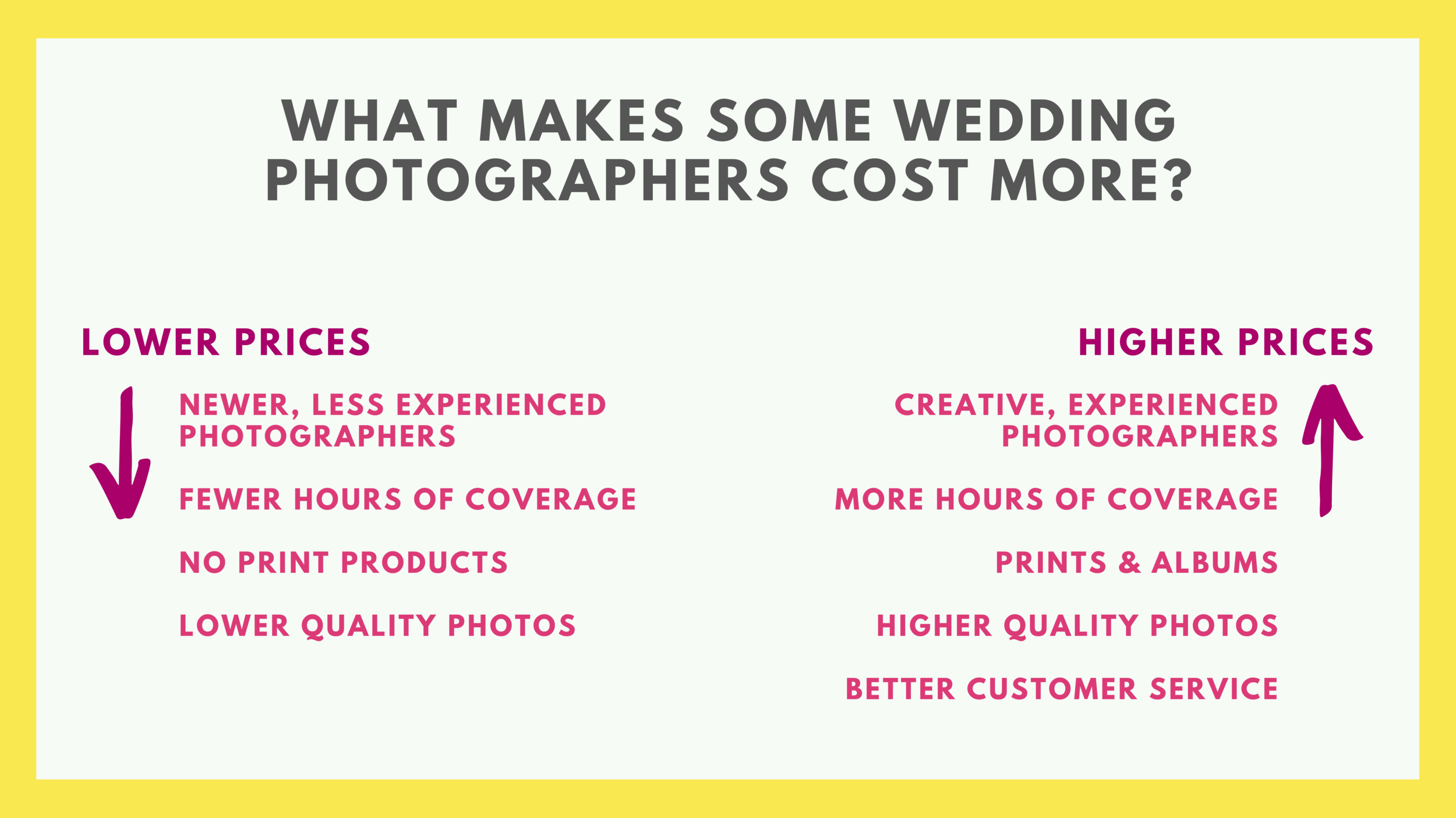 Wedding Photography Prices 2019 Los Angeles.png