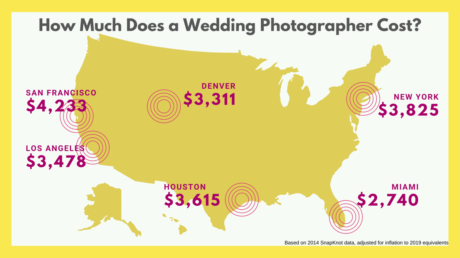 Ask A Pro How Much Does A Wedding Photographer Cost In La Jade Elora Photography