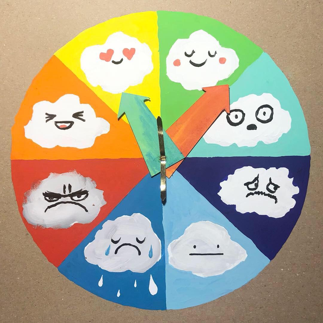 Reloj de las emociones con dos manecillas que podrían ser tres: así de complejas son.