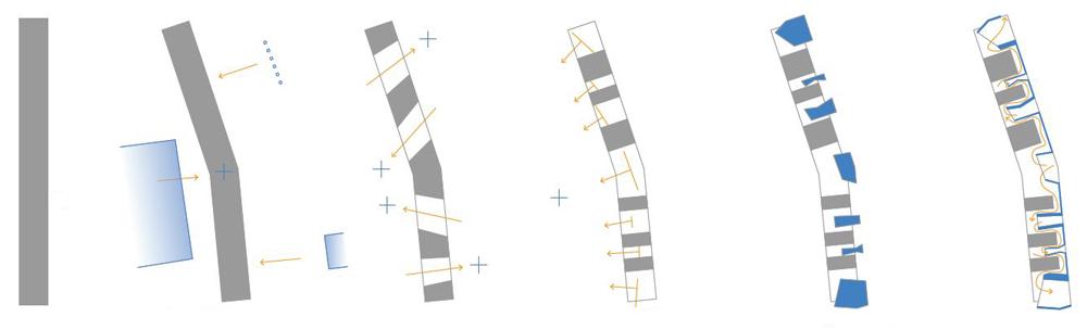 City Hall Diagrams: Bar, Context Inflection, View Corridors, Orient to Center, Special Program, Promenade