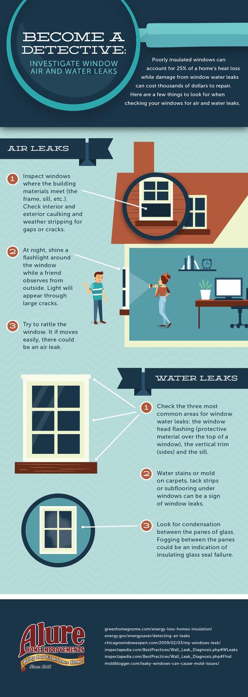 Alure_Air+Water+Leaks.jpg