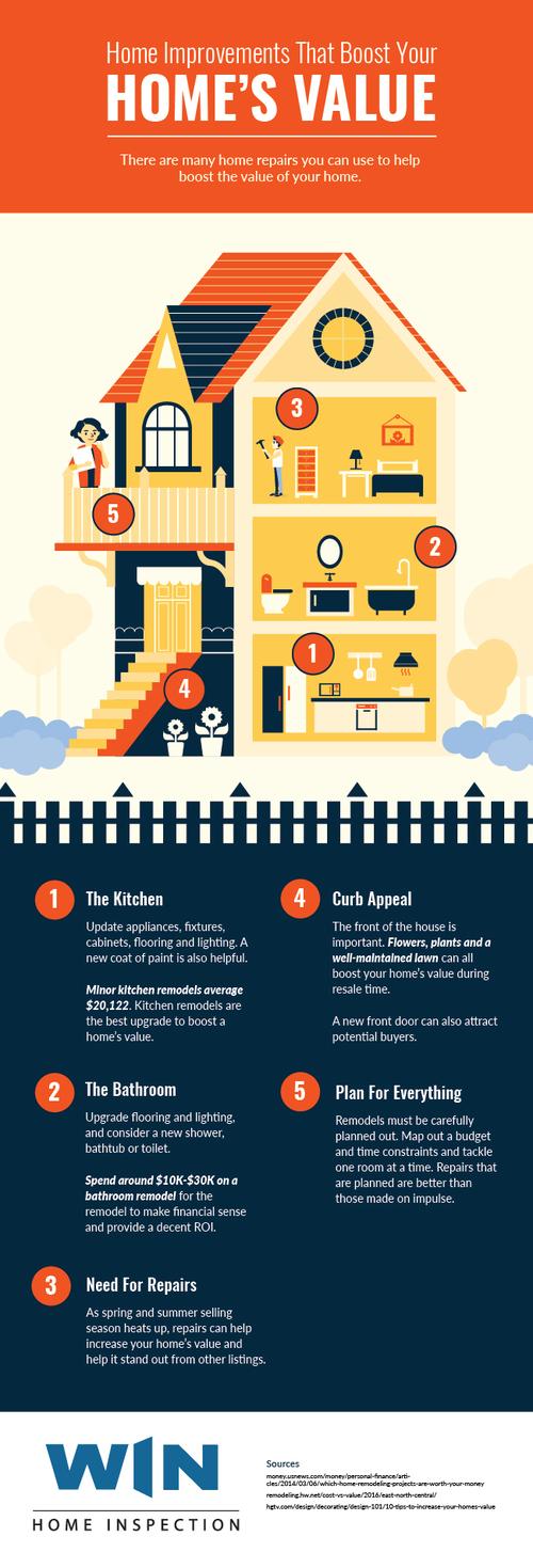 WIN+Home+Repairs.jpg