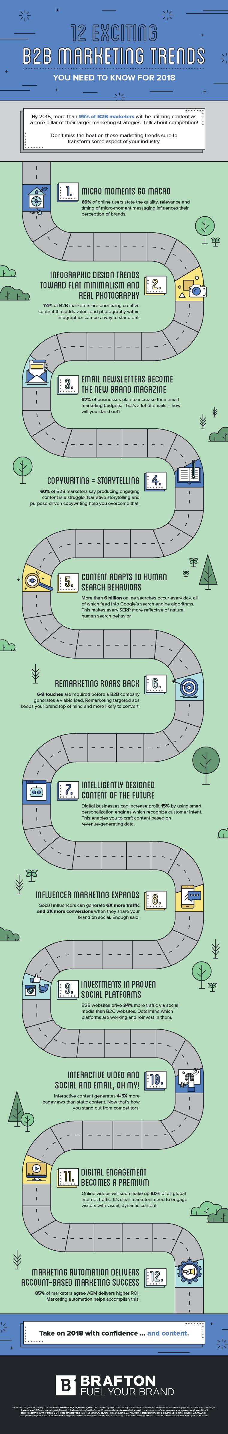 12 B2B Marketing Trends PG.jpg