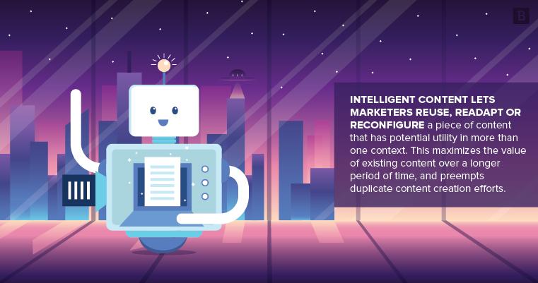 Brafton Features_Intelligent Content_Feature.jpg