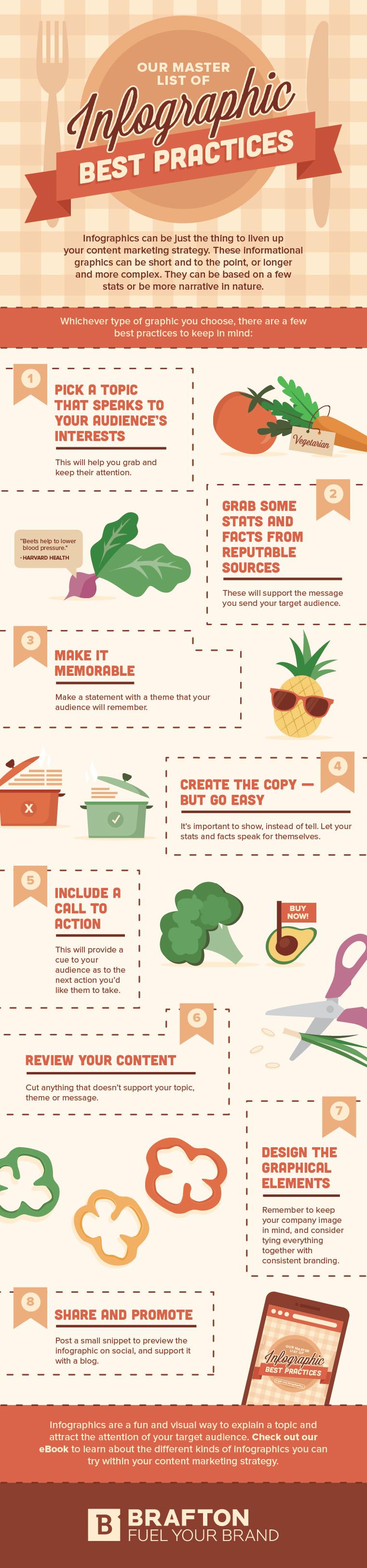 Brafton Infographics Best Practices GG.jpg
