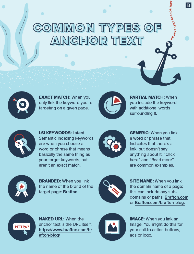 Brafton Features_Anchor Text_Feature 1.png