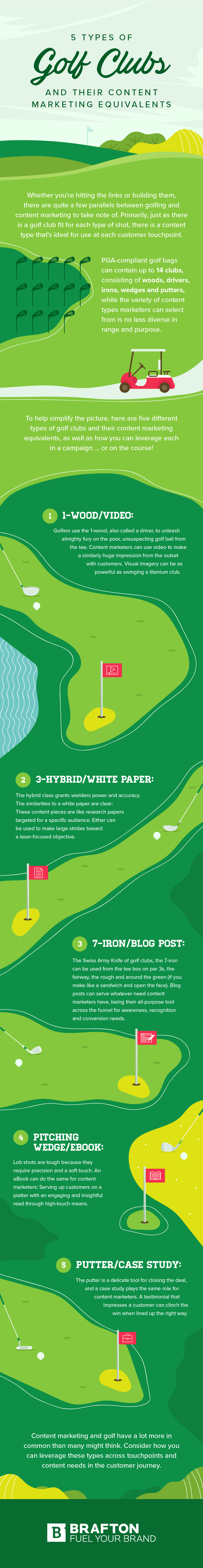 Brafton Golf Clubs Infographic-01.png
