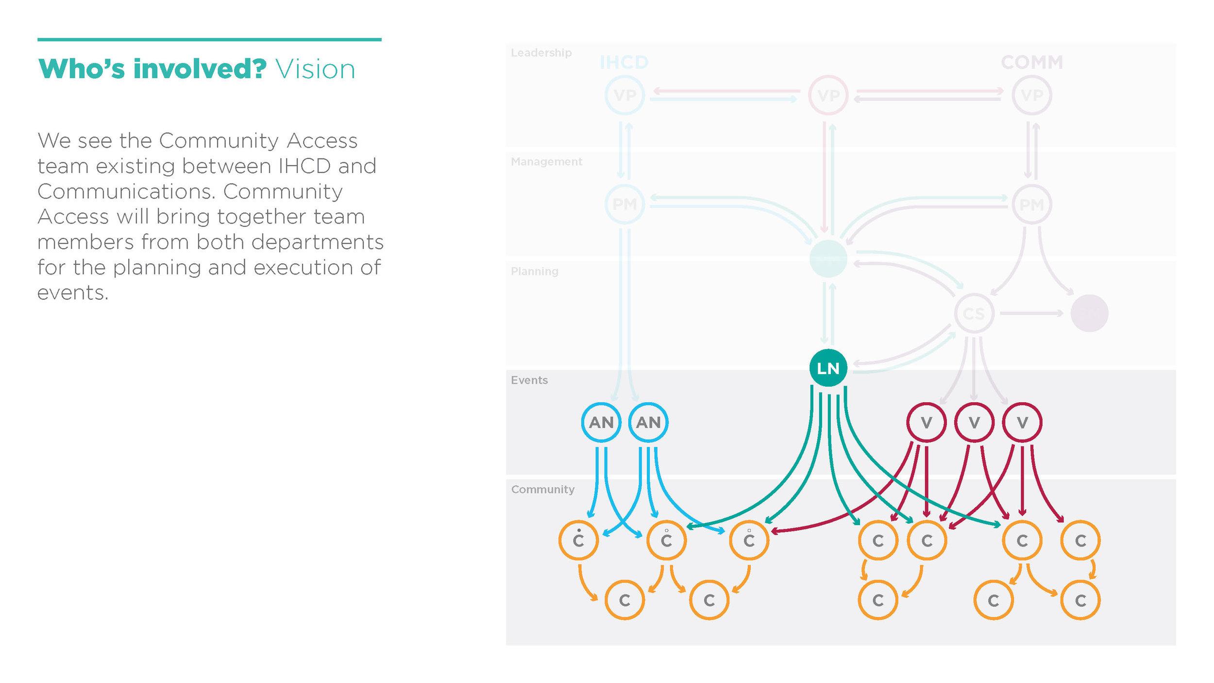 Copy of Steering Presentation_VF copy_Page_47.jpg