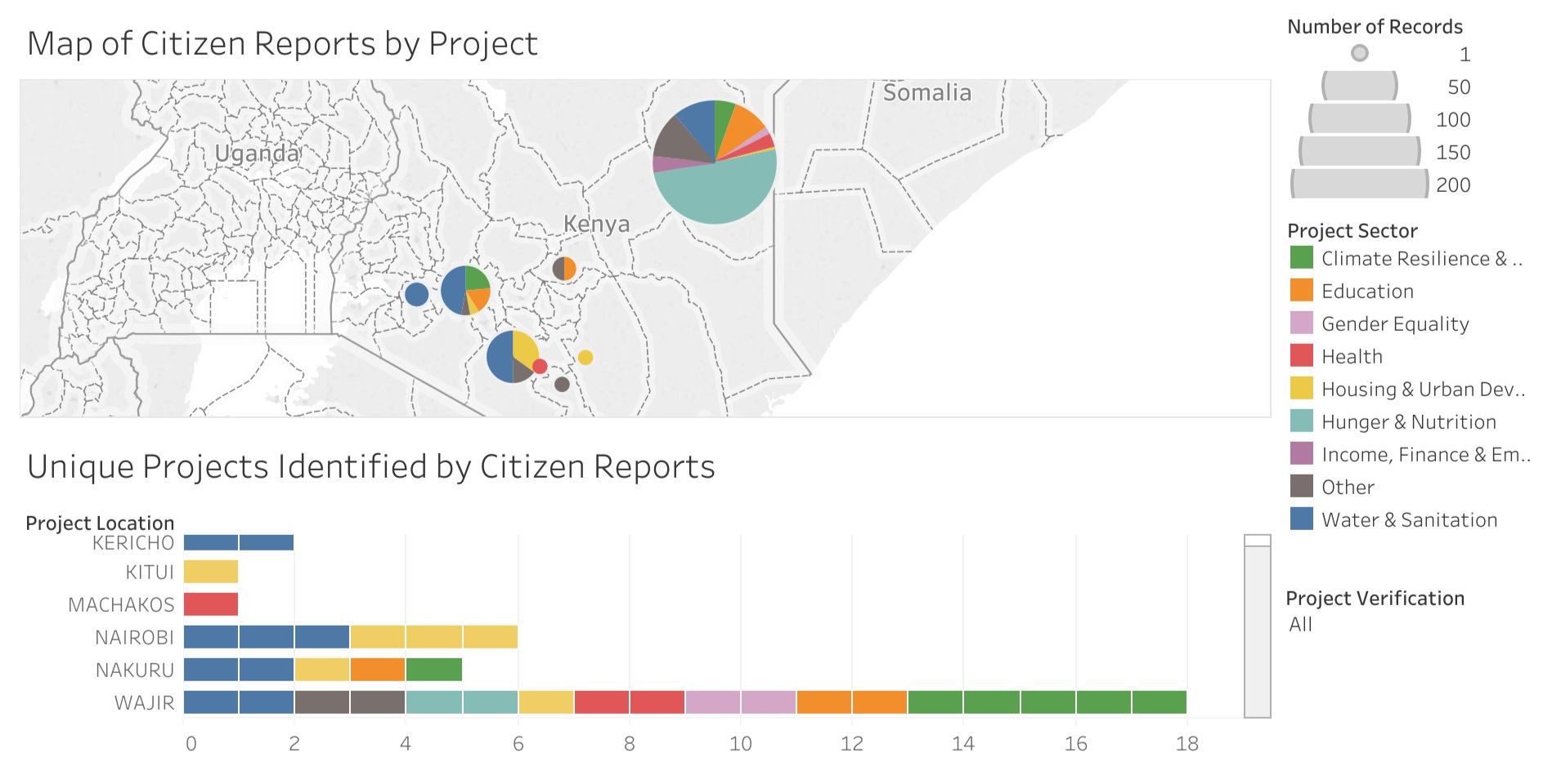 See the interactive version  on Tableau Public .