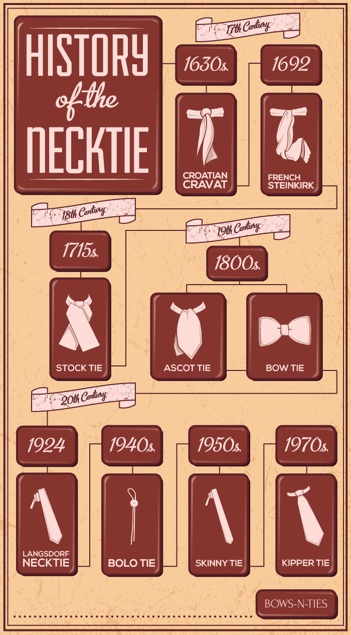 Great infographic by Bows n Ties with a basic overview of tie history