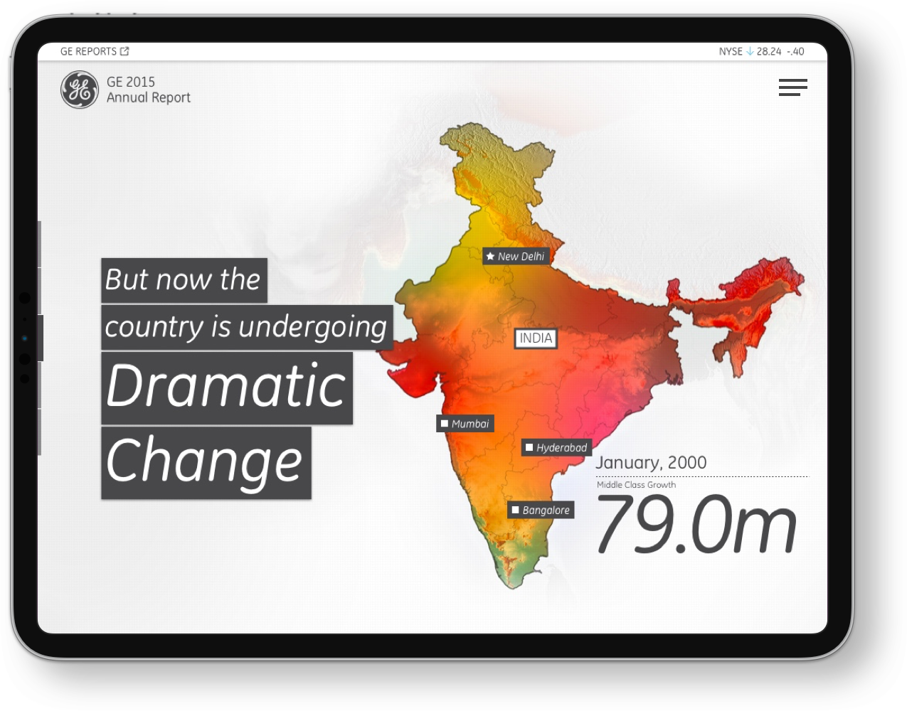 Bringing Change to India