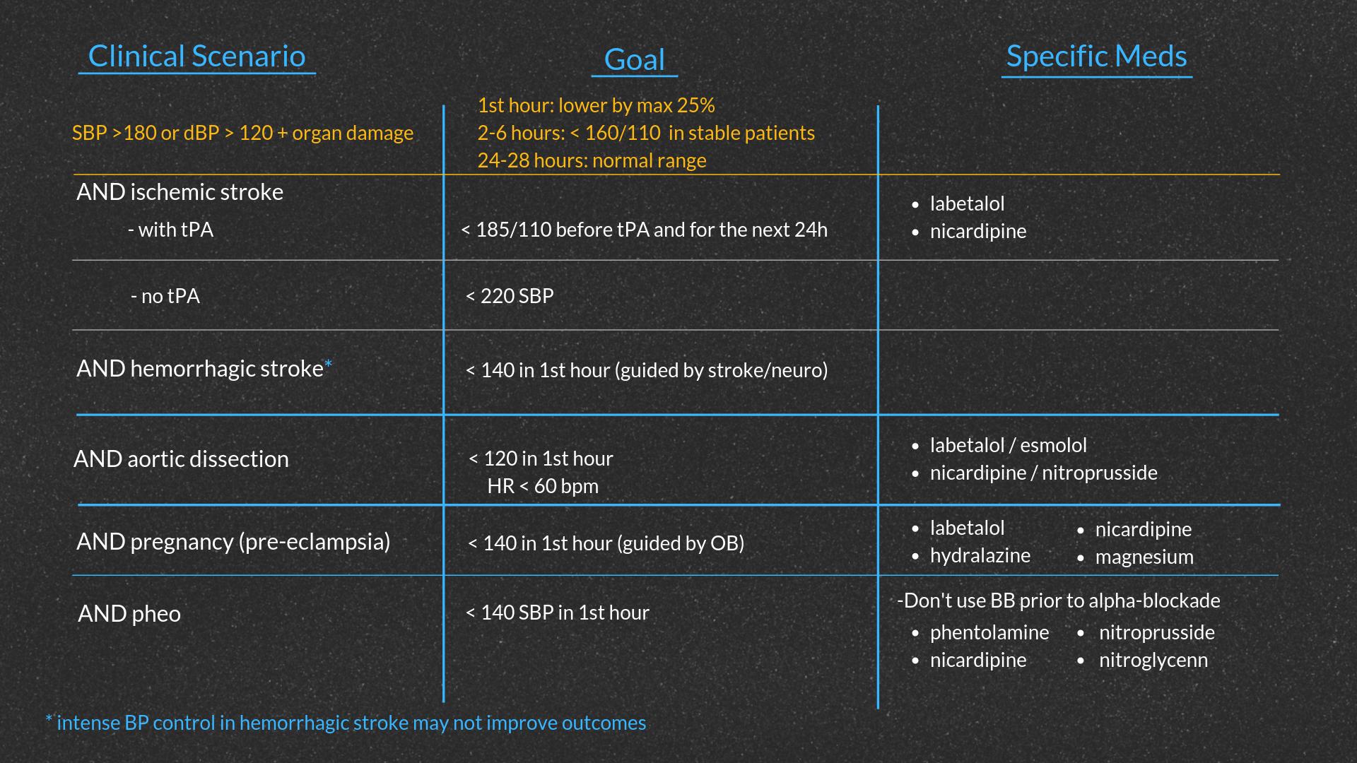 Clinical Scenario (1).png