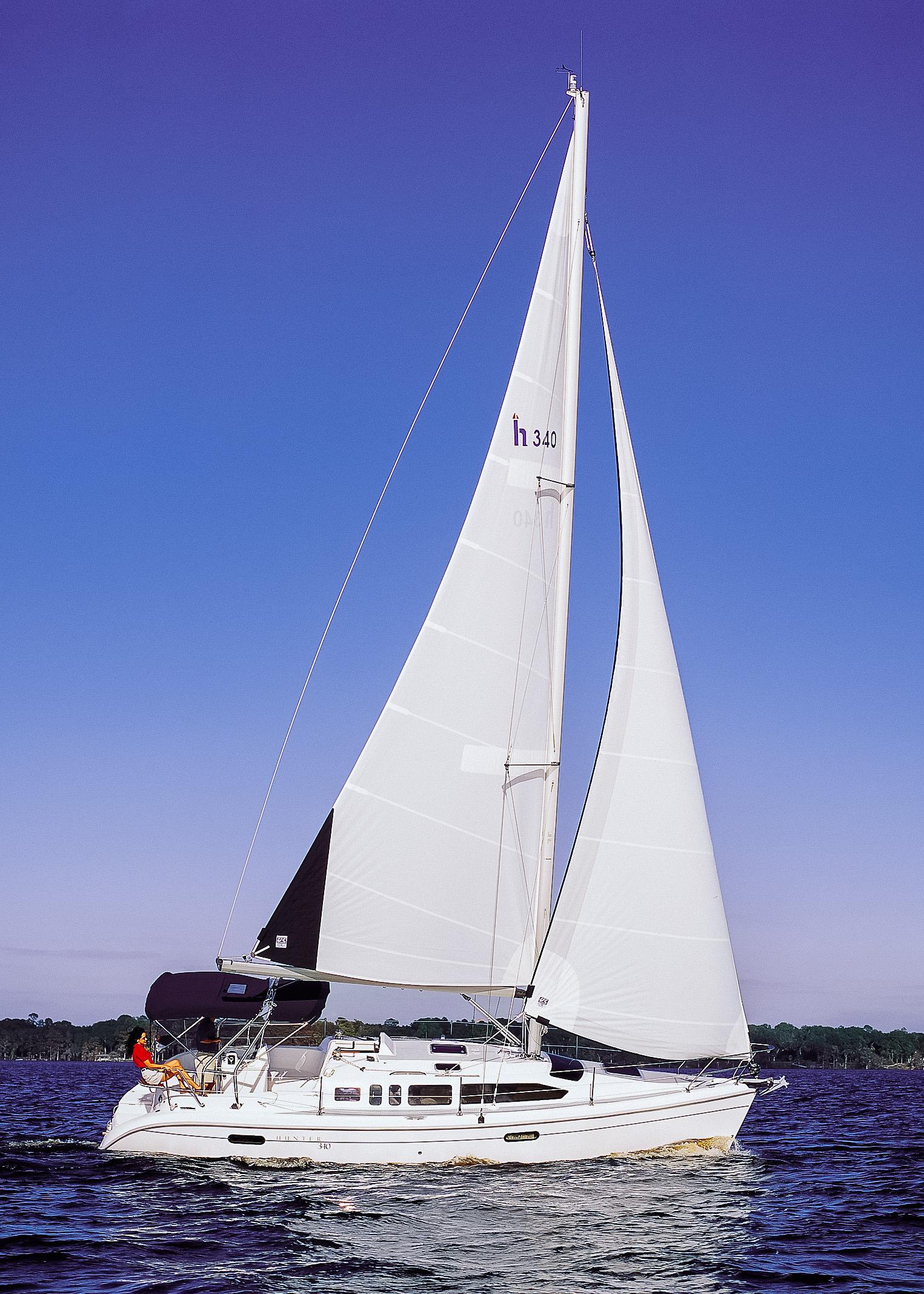 Batten-less in-mast furling