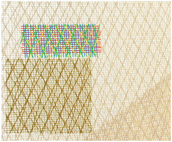 Photo 1. Fill yarns shown in blue, warp yarns shown in red, 20° X-Ply yarns shown in green and 30° X-Ply yarn show in yellow. The two sets of X-Ply yarns are closer to the fill direction than the warp direction to support the loads along the leech, where the highest loads in the sail run.