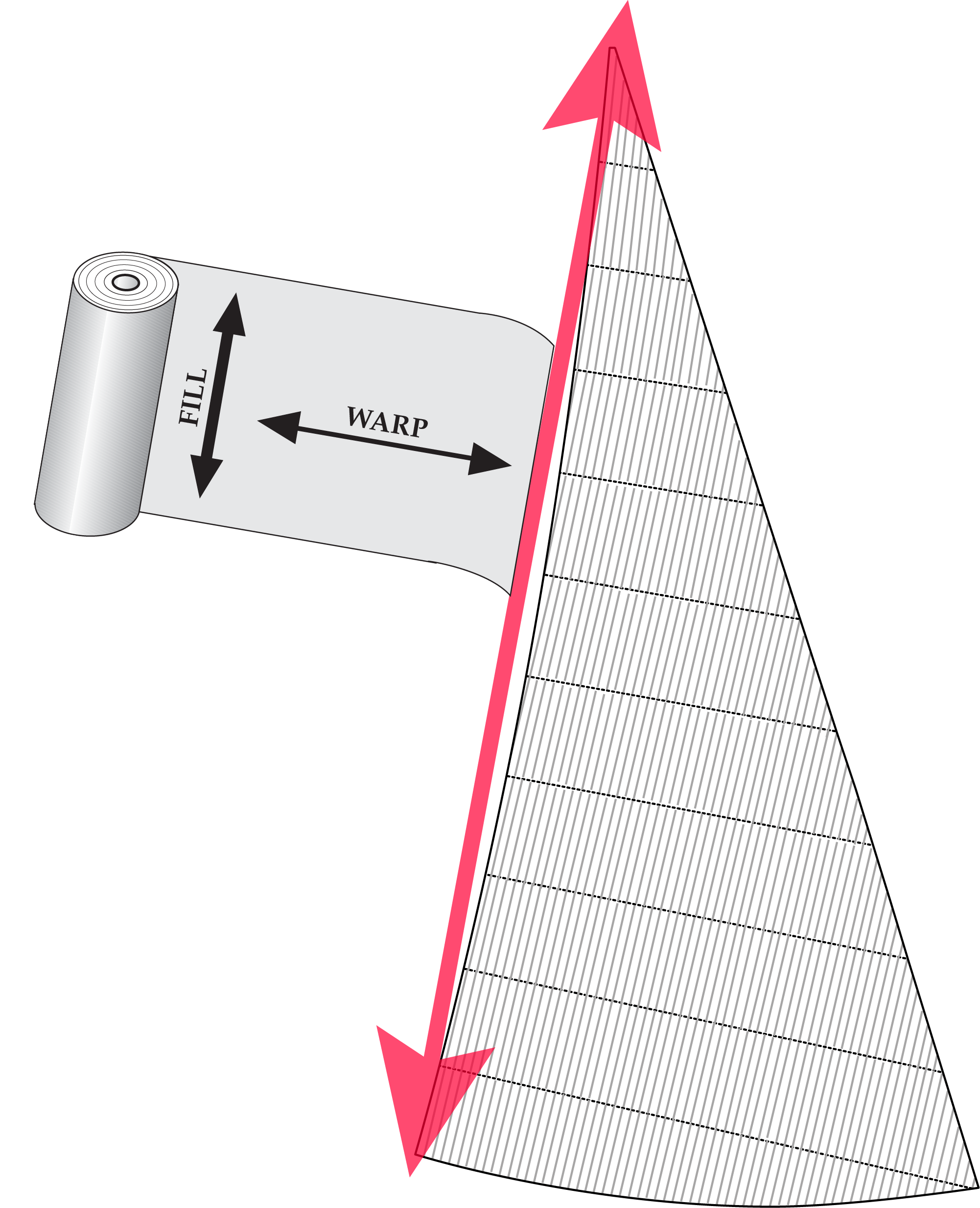 """Diagram 1. Cross-cut panels with Fill-Oriented cloth shown placed perpendicular to the straight-line leech. The inset shows the """"fill"""" and """"warp"""" thread directions. In a fill-oriented cloth, the fill yarns are stronger than the warp yarns."""