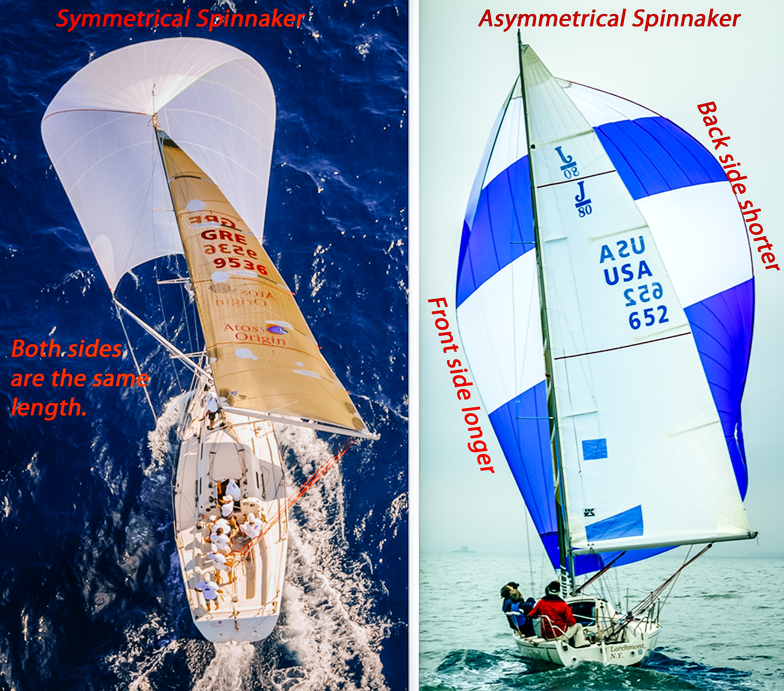 UK Sailmakers Asymmetrical vs Symmetrical Spinnaker