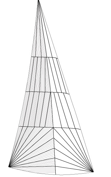 "Diagram 2: Radially paneled sails use ""warp-oriented"" cloth where the strongest yarns run the length of the narrow panels as shown by the thin grey lines. For clarity, the diagram only shows thread lines of the panels in the back half of the sail."