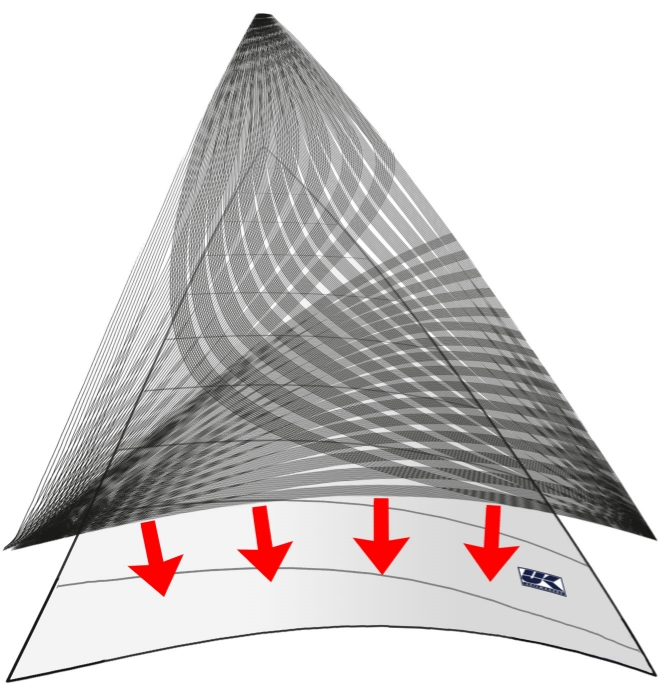 X-Drive® sails have hundreds of thin, closely-spaced tapes supporting the cross-cut laminate that defines the sail's 3-dimensional shape.