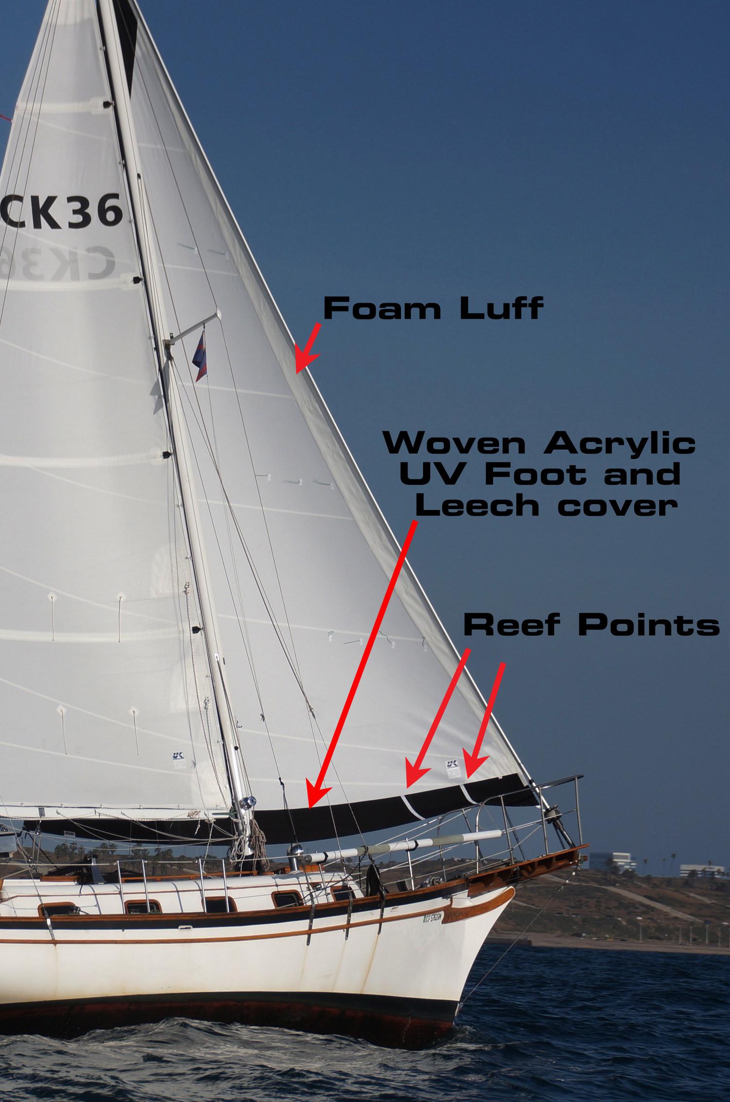 UK+Sailmakers+Dacron+Passagemaker+With+Callouts.jpg