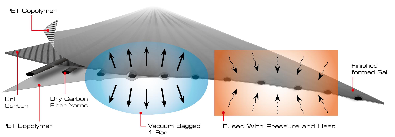 Uni-Titanium Construction Illustration.jpg