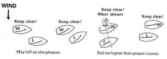 Sailing Rules mast abeam.jpg