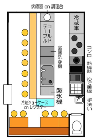 17-Seat Ramen Restaurant. Floor plan for the entirety of a small typical Japanese ramen shop. Link here:http://r-mugendou.com/syohin/tyubo/if/ramen.html