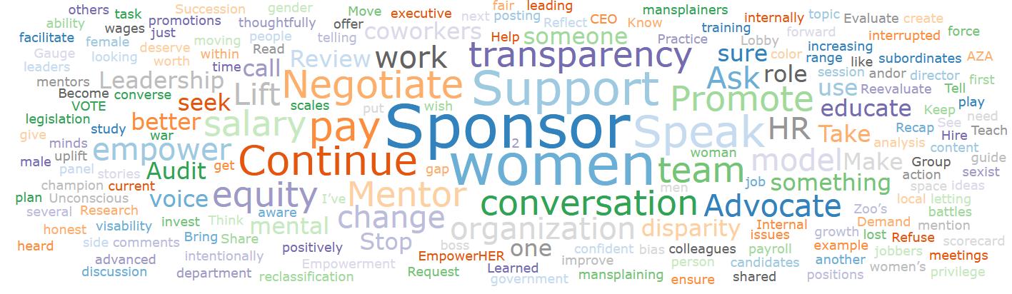 Women in Leadership_audience pledges.png