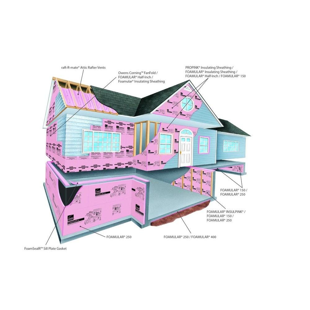 Khouri Group Green Technologies - Insulation 2