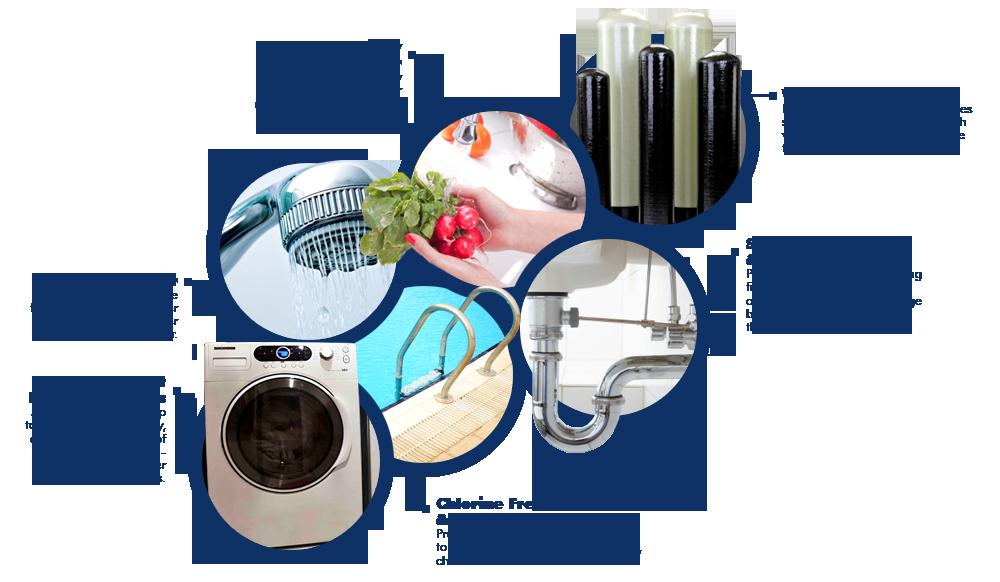 Khouri Group Green Technologies -aquaplete