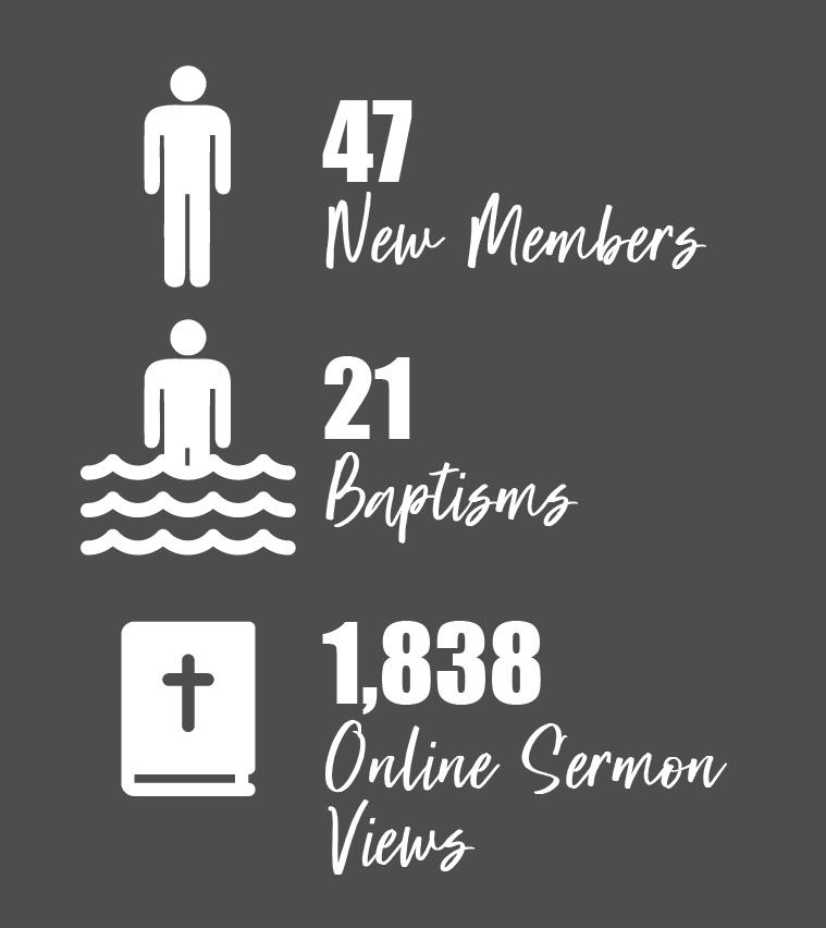 member-stats.jpg