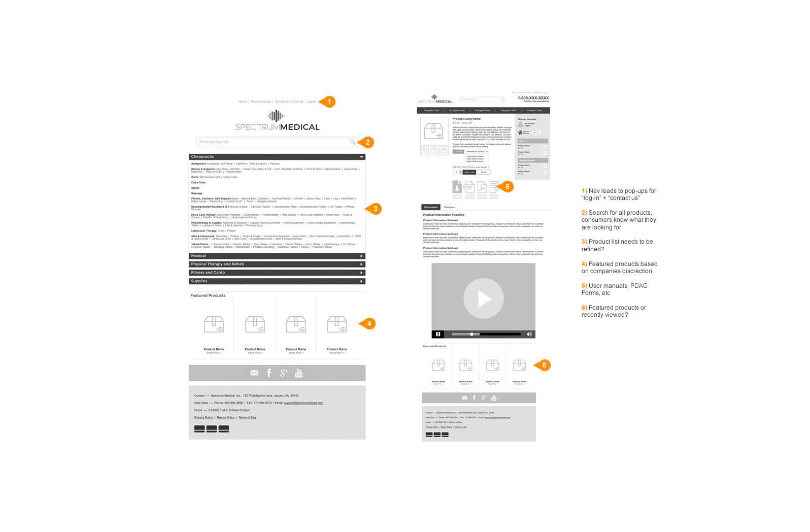 SpecMed_Site_wireframes_2.jpg