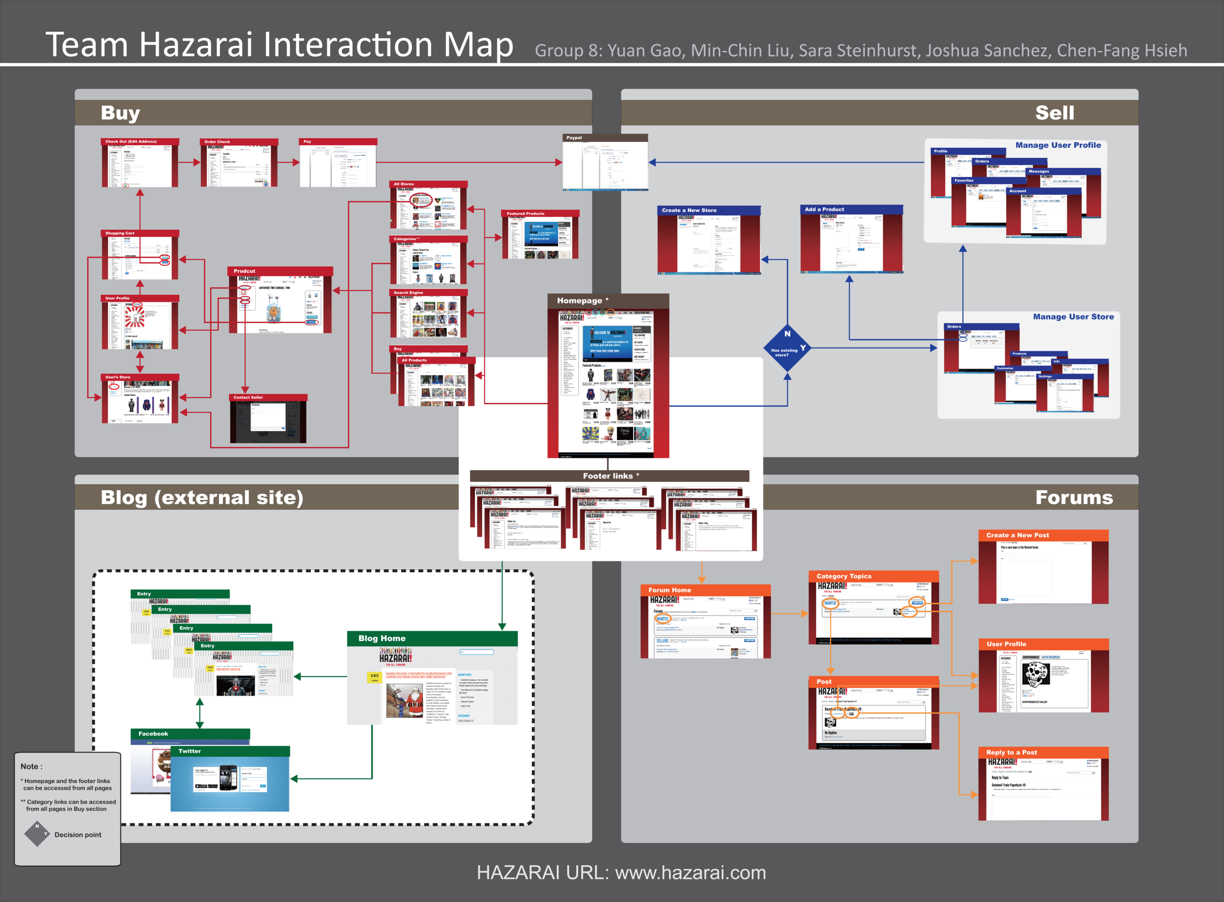 interaction map.png