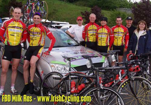 2003 Ras Team.jpg