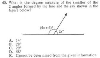Using Eyeballing to Solve Equations — LogicPrep Education on