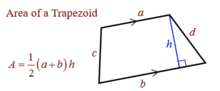 Area of a trapezoid.png